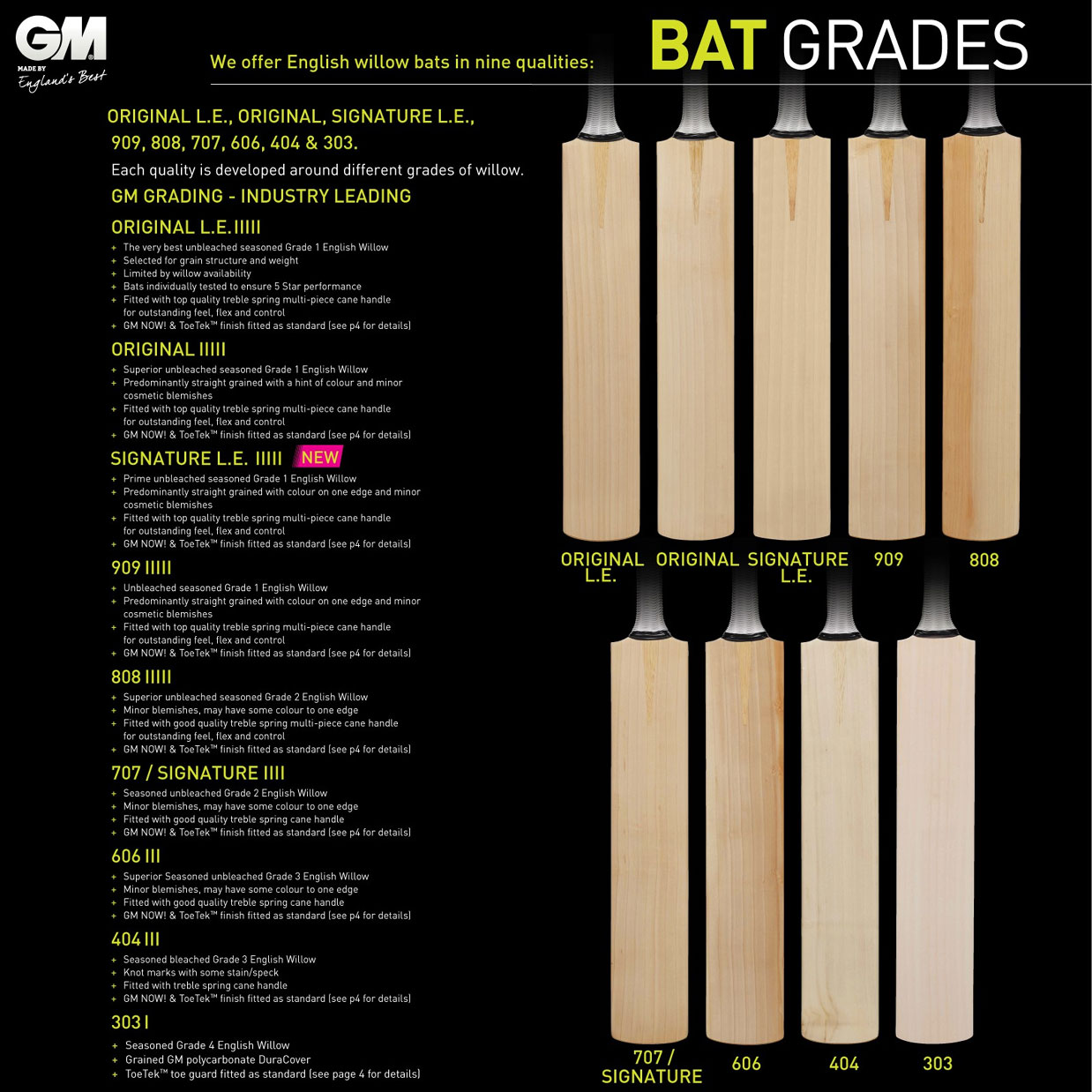 Gunn & Moore Guide to Cricket Bat Grades